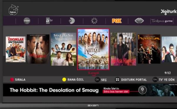 Axen Tv TURKSAT 4A Uydu Kanal Ayarları