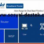 CNET WNRE5300 router